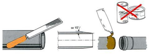 технология прокладки канализационных труб