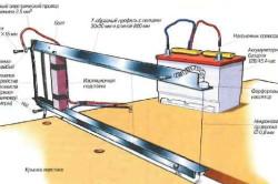 Установка терморезака для раскроя листового пенопласта