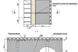 Схема утепления и армирования стены и пенопластом