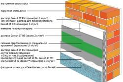 Схема утепления фасада дома пенопластом