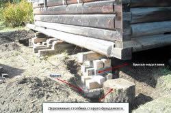 Схема поднятия фундамента деревянного дома