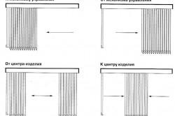 Виды управления вертикальными жалюзи