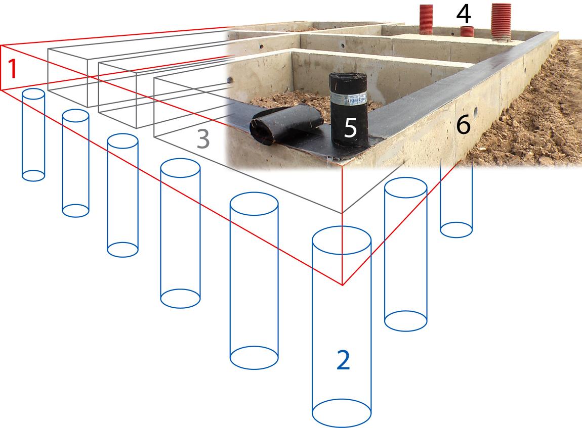 svayno-lentochnyy-fundament-1