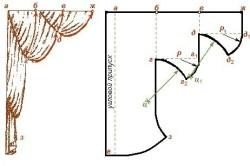 Схема выкройки шторы из органзы