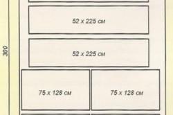 Схема размеров шторы из органзы и тафты