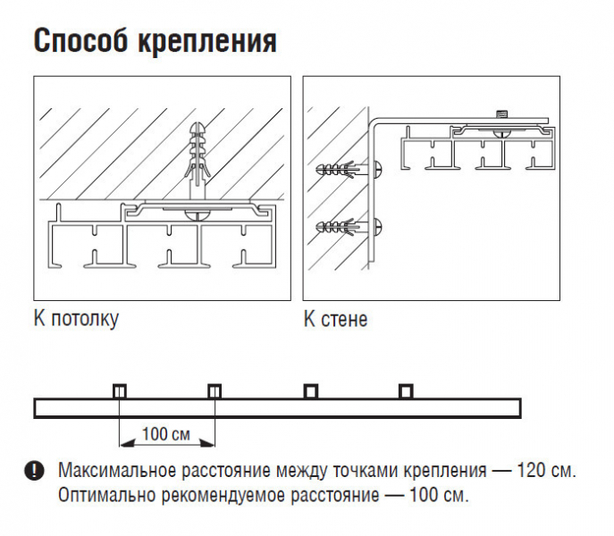 Шторы висюльки своими руками: изготовление планки и декоративных элементов