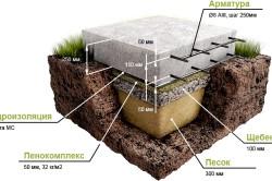 Конструкция плитного монолитного фундамента.