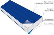 Особенности дома из пенопласта и бетона