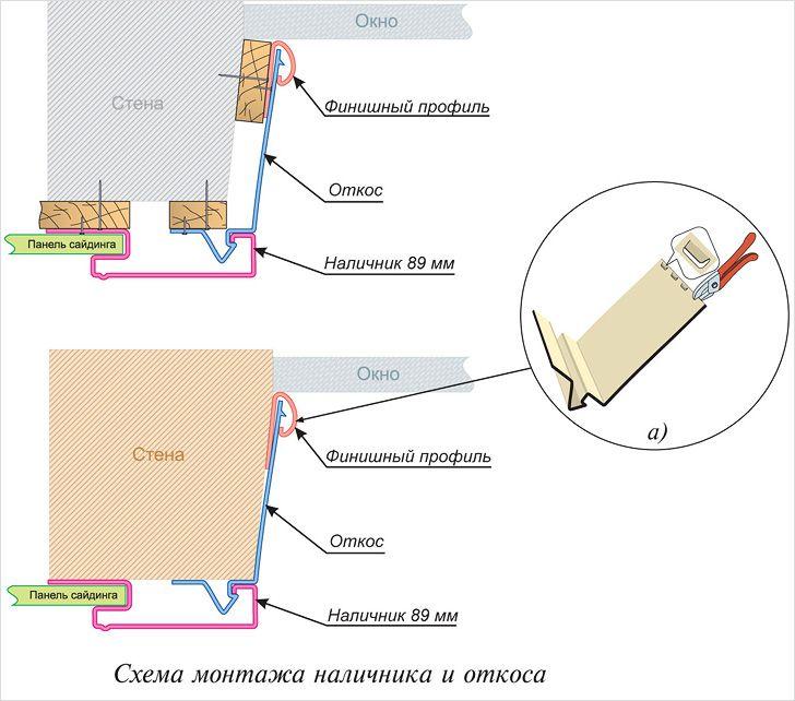 Схема монтажа откосов