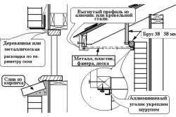 Схема наружной отделки кирпичной стены