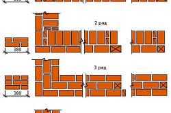 Схема кладки углов в 1,5 кирпича при многорядной перевязке