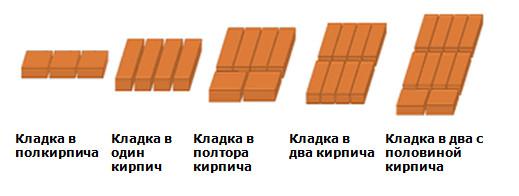Kak-vypolnjaetsja-kladka-v-2-kirpicha9.jpg