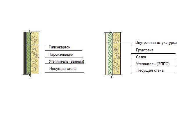 Kak-vypolnjaetsja-kreplenie-uteplitelja-k-stene4.jpg