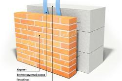 Устройство стены из пенобетона, облицованной кирпичом