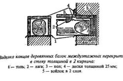 Заделка концов деревянных балок в чердачном перекрытии в стену толщиной в 2 кирпича
