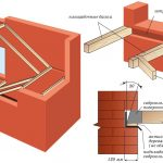 Установка деревянных балок на кирпичные опоры