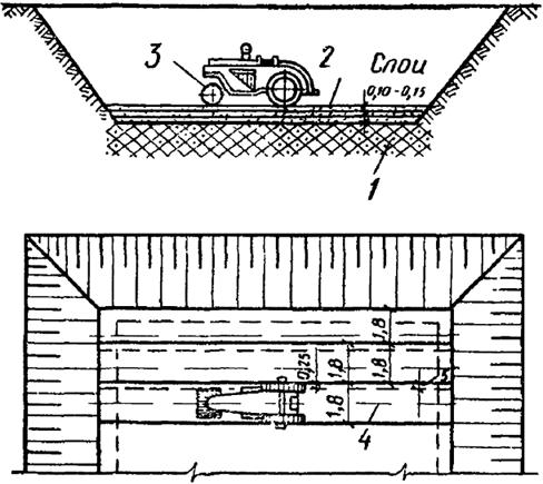 Схема производства работ по уплотнению основания фундаментов под здания и сооружения самоходным катком