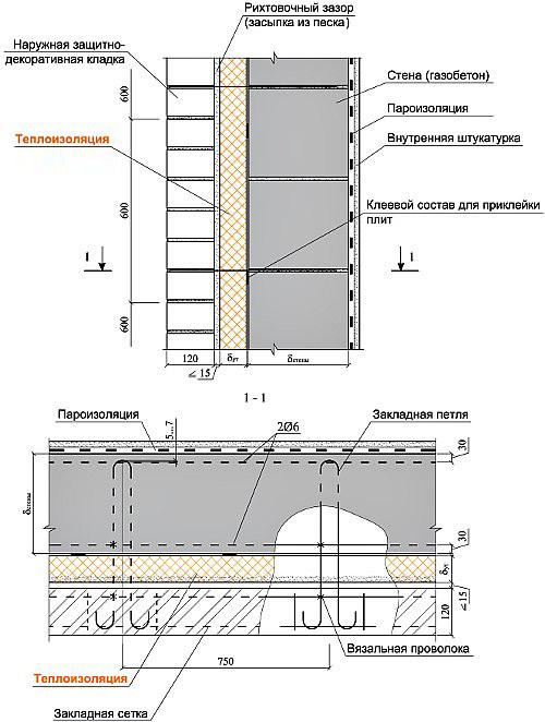 Схема утепления бетонной стены пенопластом