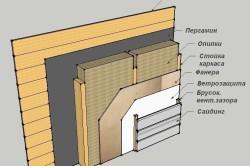 Схема внутреннего утепления стены опилками
