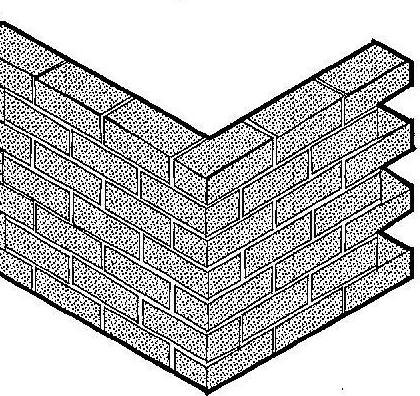 какой должна быть толщина стены
