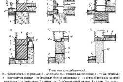 Типы конструкций цоколей