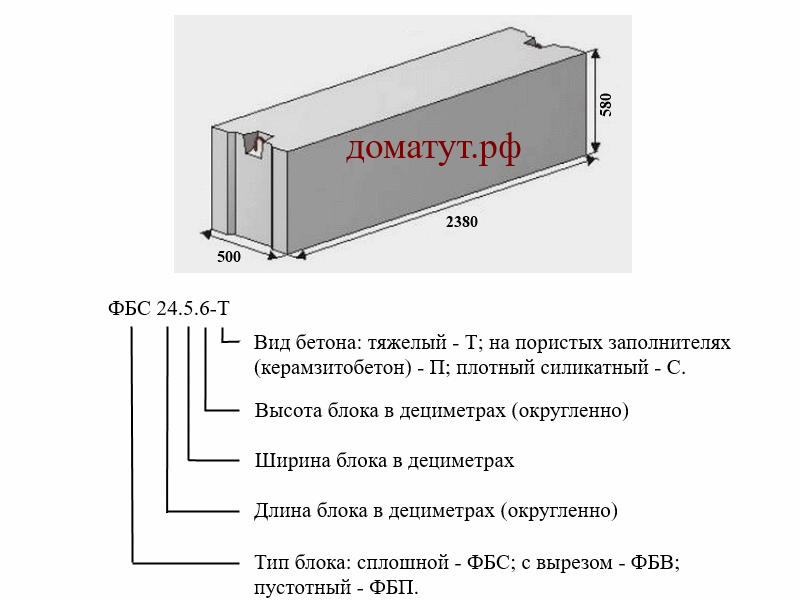 Блоки фбс размеры и вес