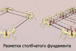 Схема размеки столбчатого фундамента.