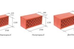 Возможные размеры силикатного кирпича