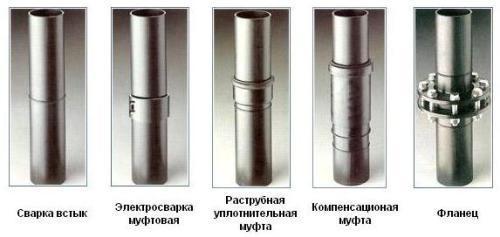трубы канализационные пэ