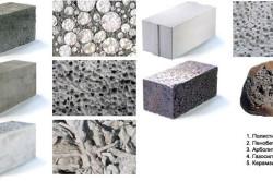 Схема различных видов стеновых блоков