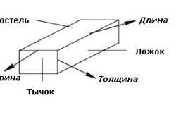 Названия сторон керамического кирпича