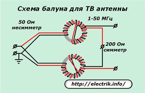 Схема балуна для ТВ антенны