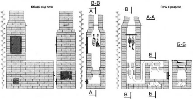 Схема печи для коптильни