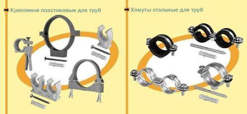 Давление в гидроаккумуляторе отопления в частном доме