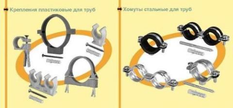 крепление трубы к стене, крепеж для трубопроводов