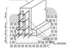 Схема ленточного фундамента с опорной подушкой