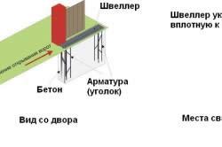 Схема монтажа швеллера