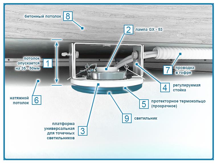 Схема крепления светильника в натяжном потолке
