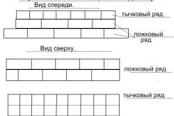 Схема устройства стены из кирпича