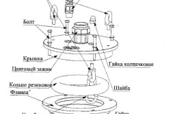 Схема оголовка обсадной трубы
