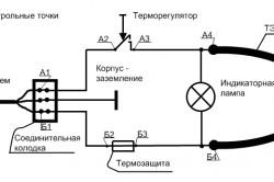 Общая информация по электроутюгам