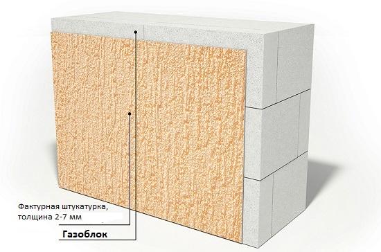 Максимальная толщина 7 мм декоративного штукатурного покрытия стены из газоблоков