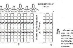 Схема вязания штор из вуали