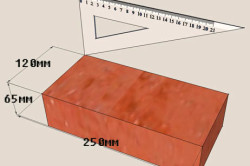 Размеры полнотелого кирпича