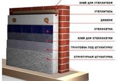 Утепление стен дома пенопластом