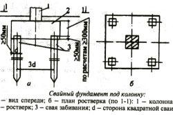 Схема устройства свайного фундамента под колонну.