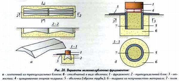 Osnovnye-vidy-fundamenta-melkogo-zalozhenija10.jpg
