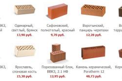 Сравнительная стоимость различных видов кирпича