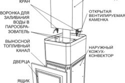 Схема печи Русь Теплодар