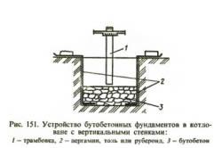 Бутобетонный фундамент под печь